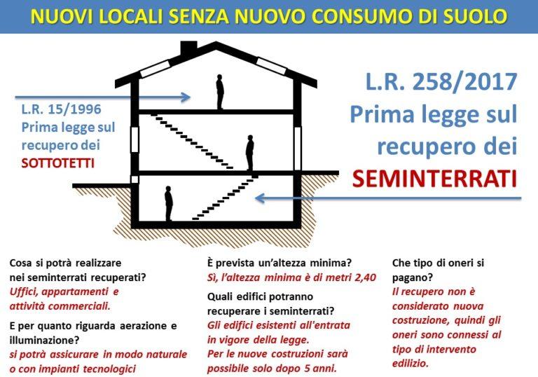 Seminterrati : Legge Reg. n°7 del 10/03/2017 - House Solution